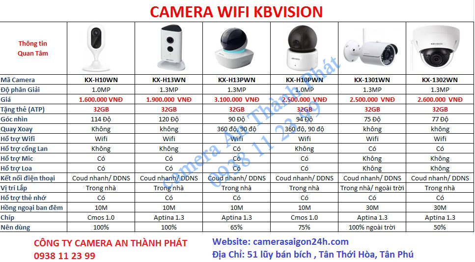 lắp đặt camera wifi KBVISION