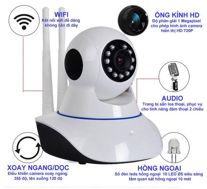 tính năng của camera quan sát robot không dây
